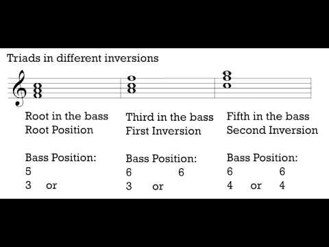 Music Theory 1 - Video 11: Triads and 7th Chords in Inversion.