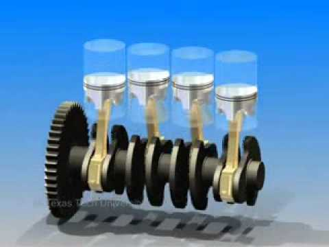 engine displacement.wmv