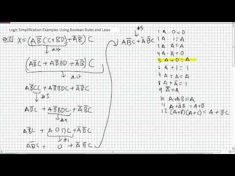 Boolean Algebra - Digital Electronics Course