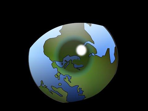 Eyes on China and Japan