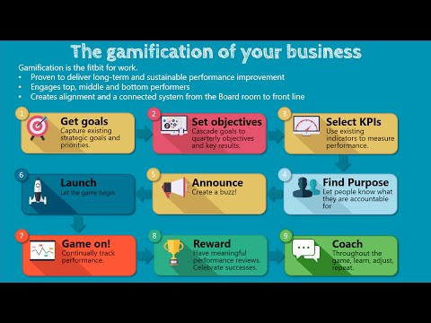 Gamification of Business