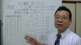 数字や物の並べ方について、基本的なことを説明してみました。 学年別の...