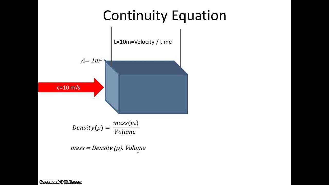 continuity equation physics. the continuity equation physics