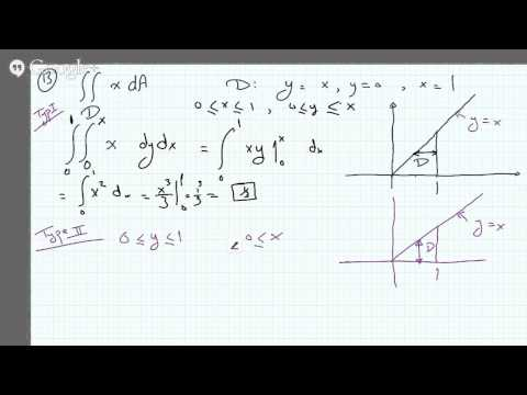 Double Integrals As Type I And Type II
