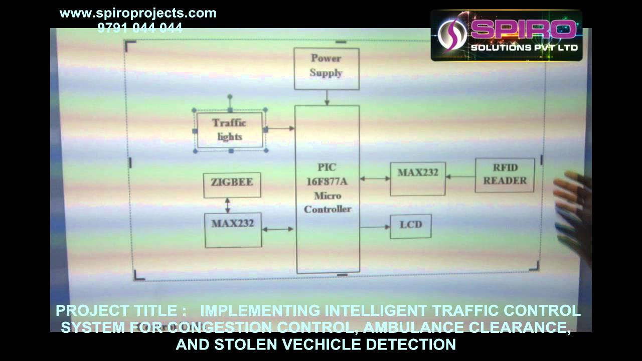 Implementing Intelligent Traffic Control System For Congestion Ambulance Clearance And Stol You