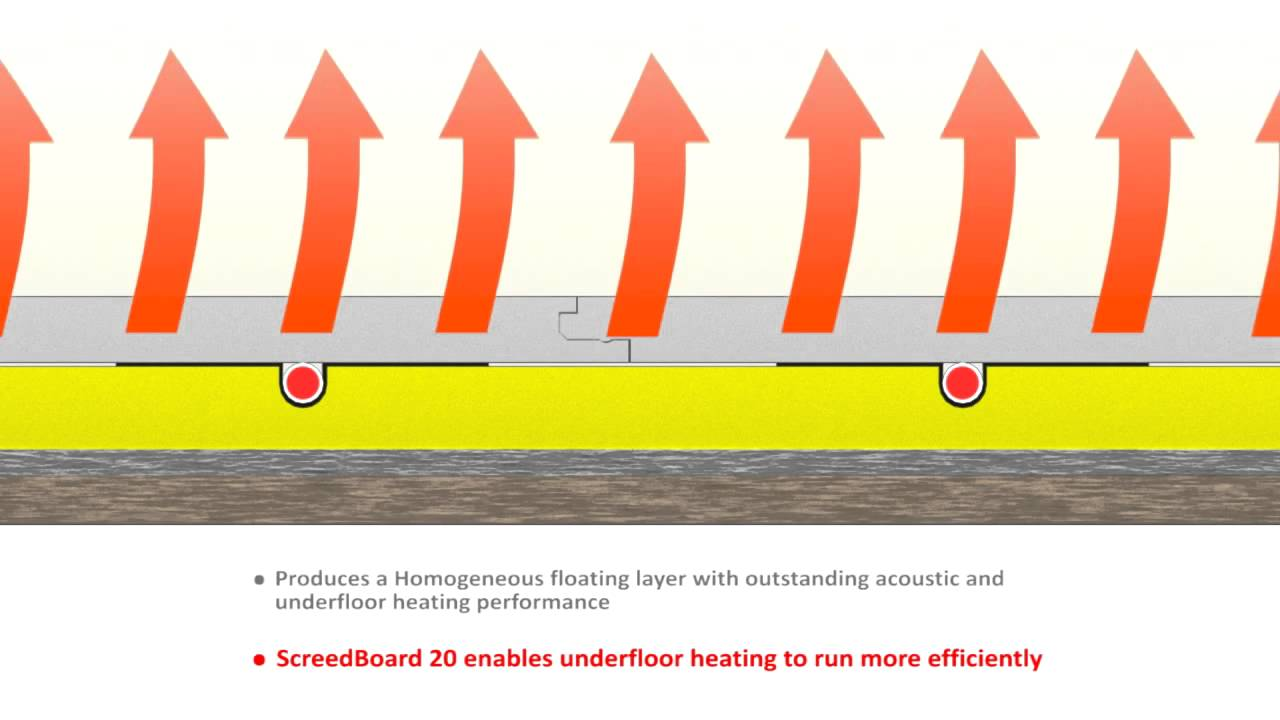 wet underfloor heating installation guide