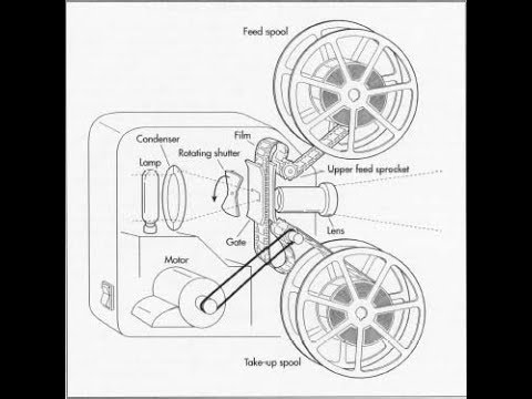 How Does A Film Projector Work