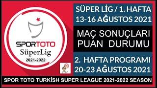 SÜPER LİG 1. HAFTA MAÇ SONUÇLARI-PUAN DURUMU-2. HAFTA PROGRAMI 2021-22, Turkish Super League:Week 1