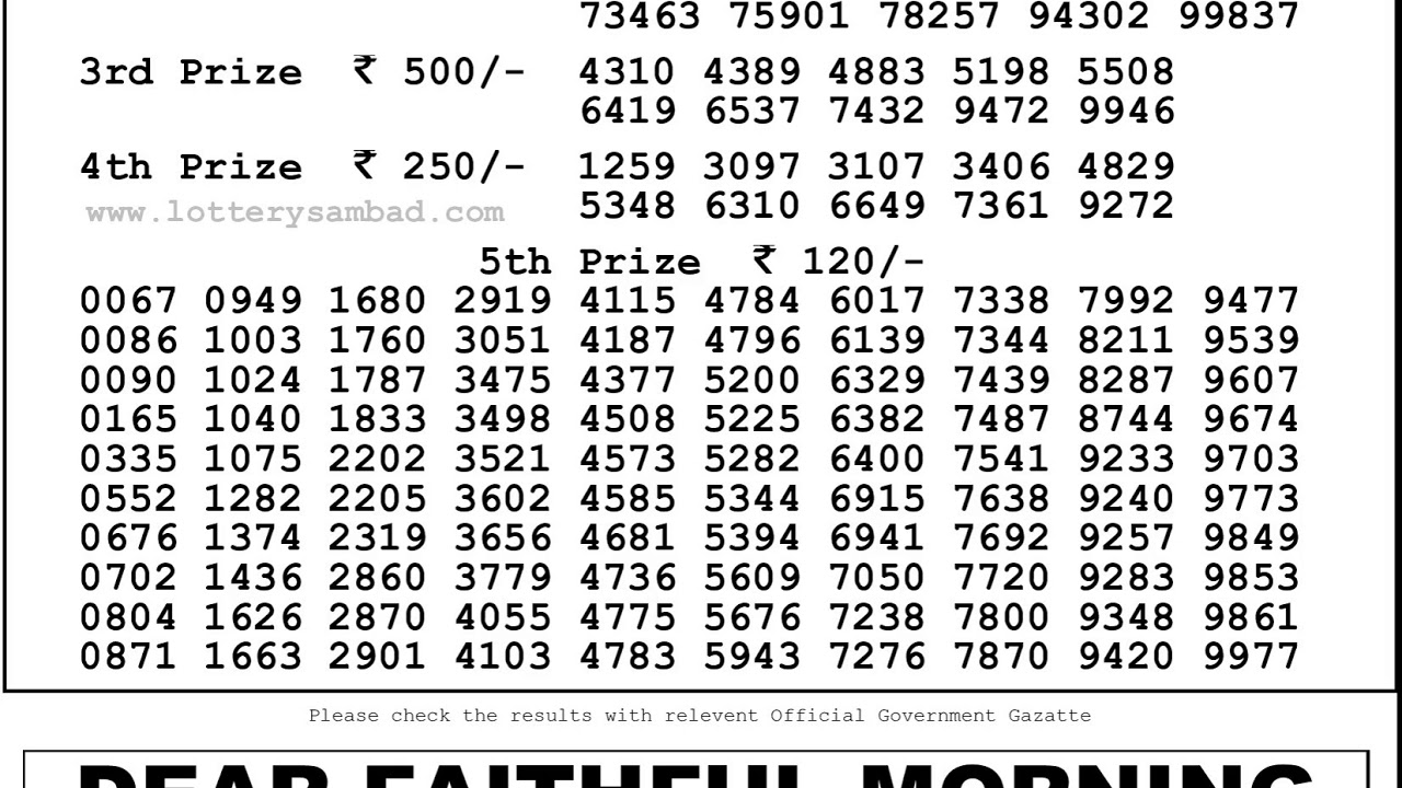 West Bengal Lottery Banga Lakshmi Raidak Result 22-08-2018