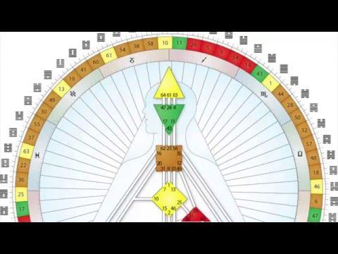 Выступление Даниила Гранина в бундестагеиз YouTube · Длительность: 28 мин23 с