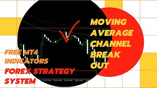 Forex trading system moving average Channel Breakout Trend Following, MT4 FX strategy, forex signal