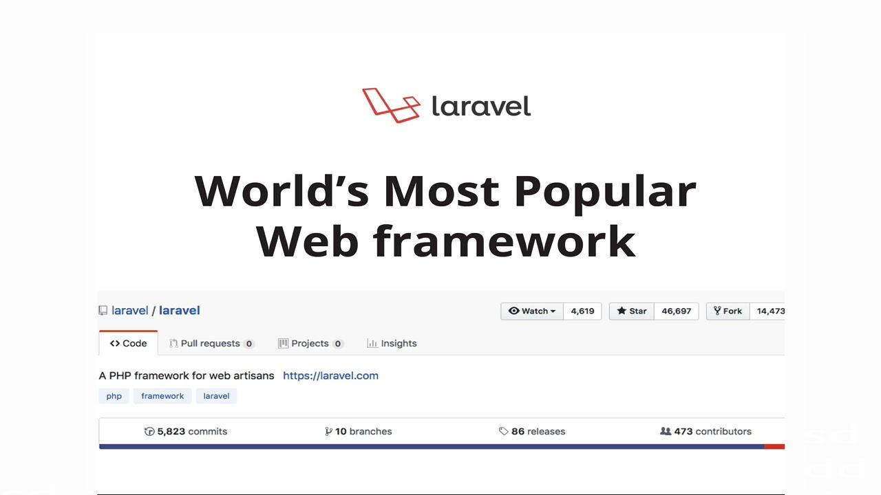 Kaloraat - Laravel with Nuxt JS - Build API Driven SSR Vue JS Web
