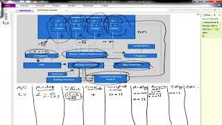 New Analog to Digital Converter Method Patent Tutorial (ADC)