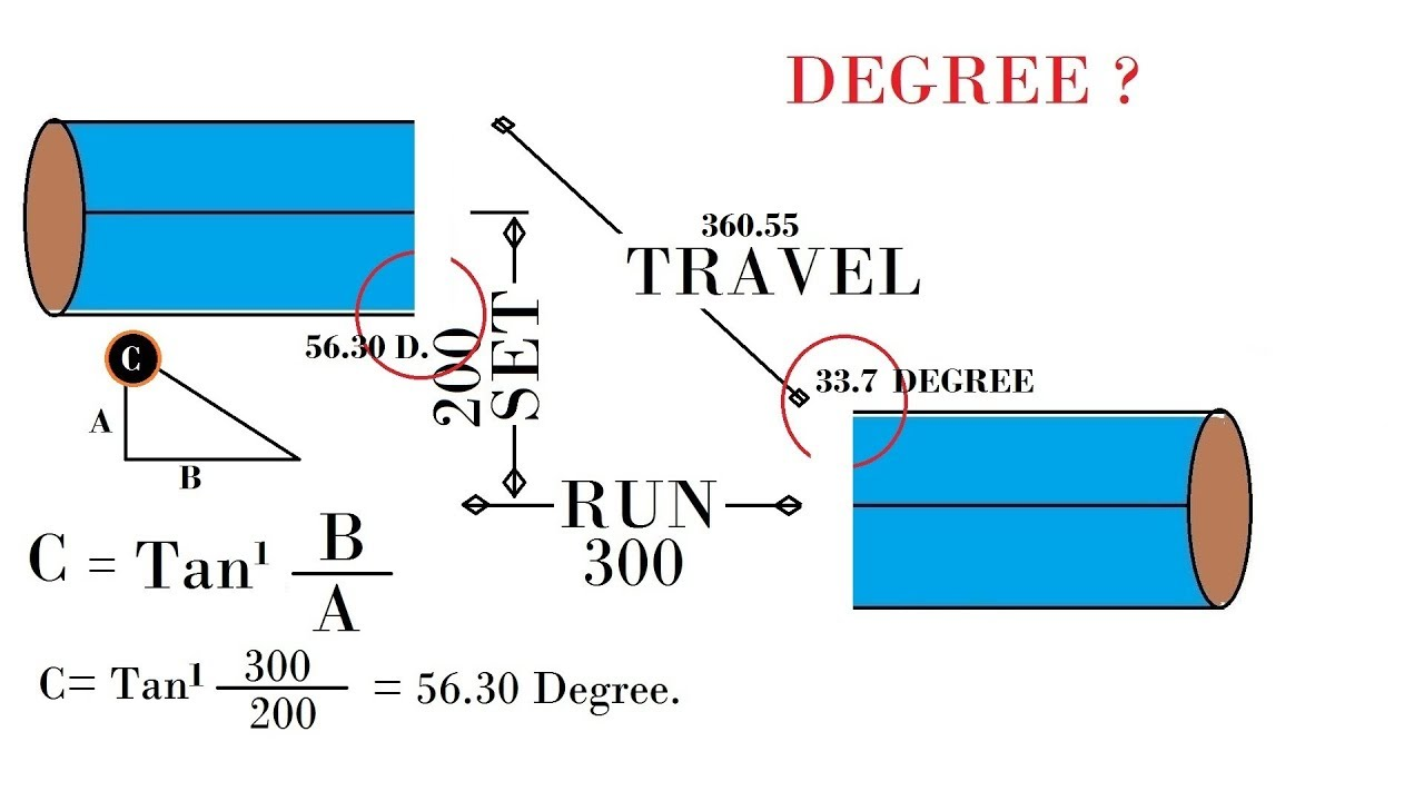 Pipe Offset Travel,Set,Run & Degree Calculation Formula
