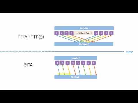 Synology | Presto File Server — High-speed File Transfer over Long Distances