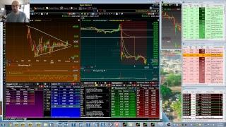 Pre-Market Watch-List With Kunal   March 8