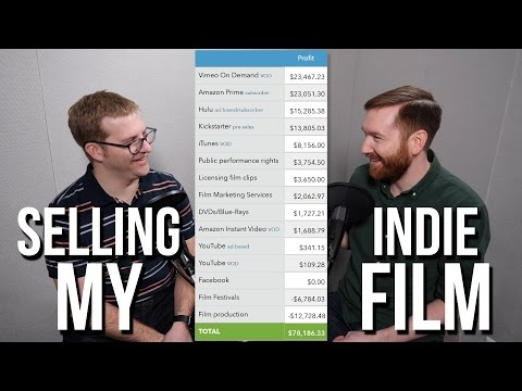 Selling My Indie Film | Hey.film podcast ep08