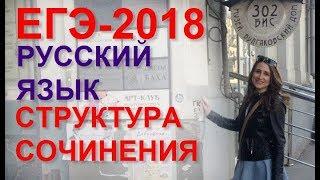 Как писать сочинение на ЕГЭ по русскому языку.  Ч. 1. Структура сочинения. Критерии оценивания
