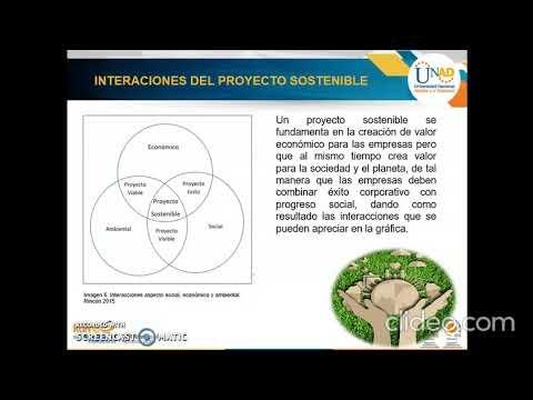 FASE 4 Interacciones Del Proyecto Sostenible