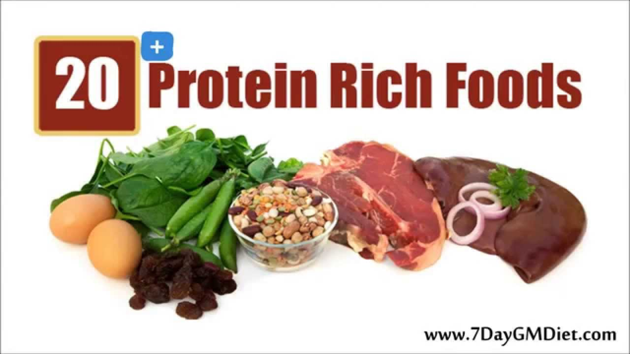 Natural High Protein Foods List