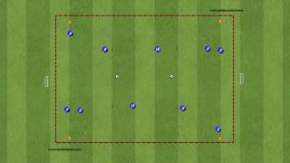 Attacking Wall Passes - EXERCISE 2