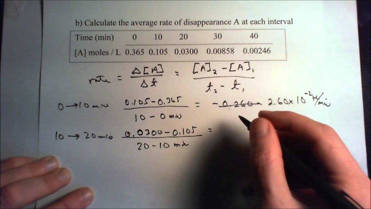 Kinetics Reaction Rates 1 Calculate Average Reaction