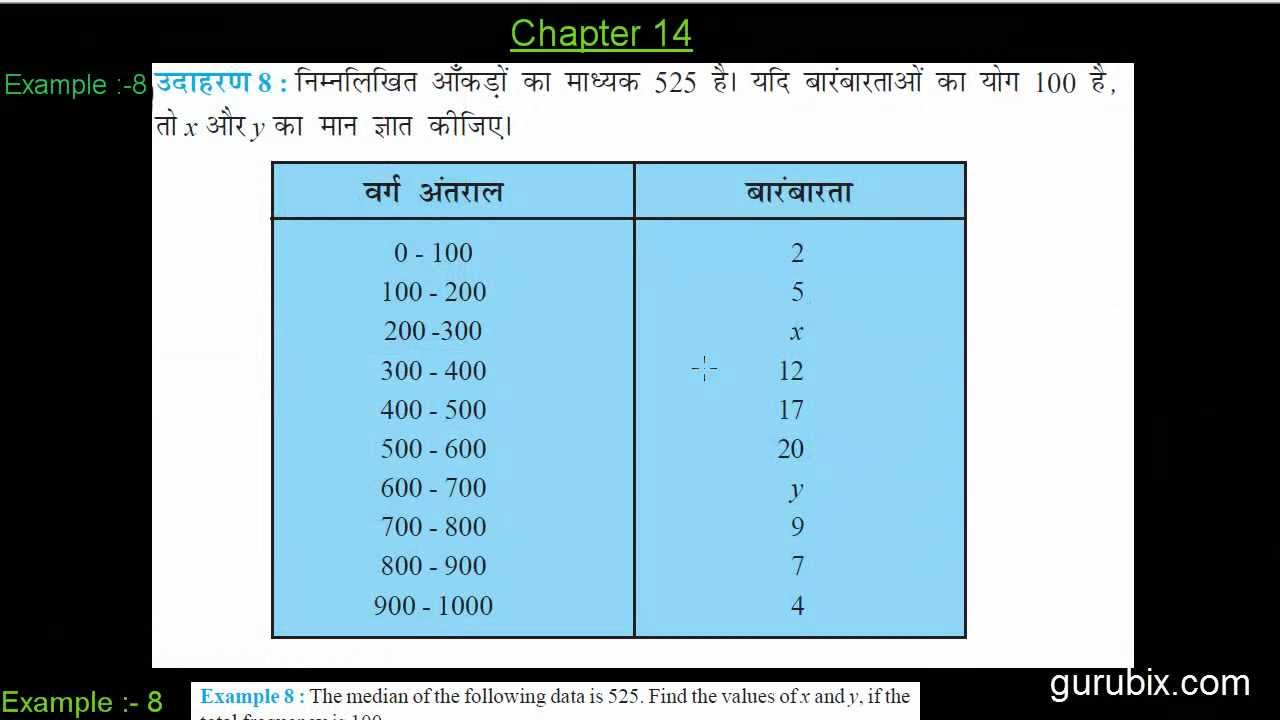 Hindi : Expl 8 : The Median Of The Following Data Is 525 Ch 14  Math  For Class X Cbse