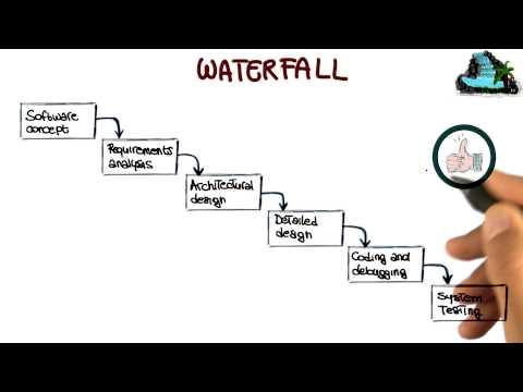 Waterfall Process