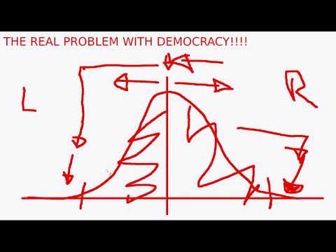 The REAL problem with democracy!