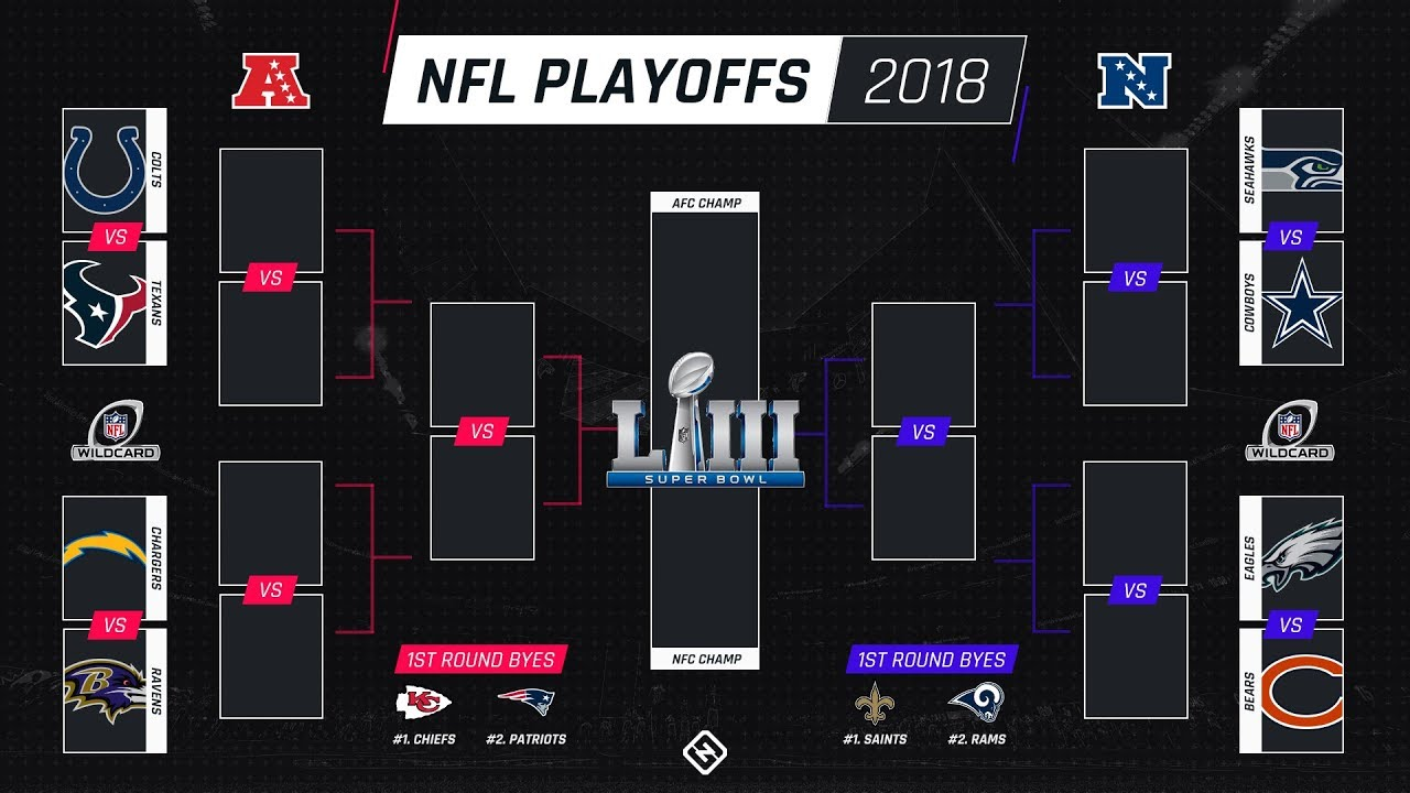 Play Off Nfl