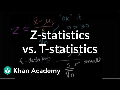 Z-statistics vs. T-statistics