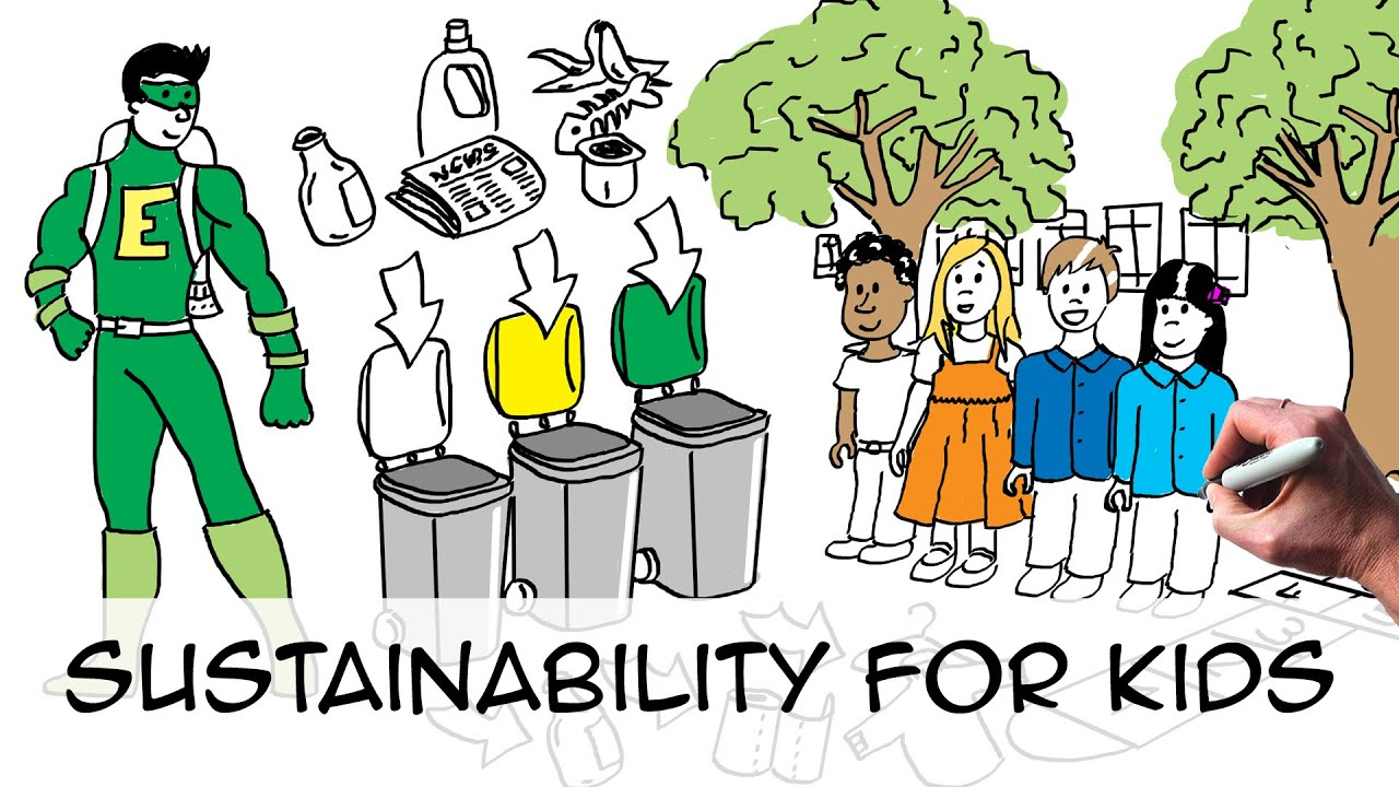 Sustainable Development For Kids By Grade 3 Kids