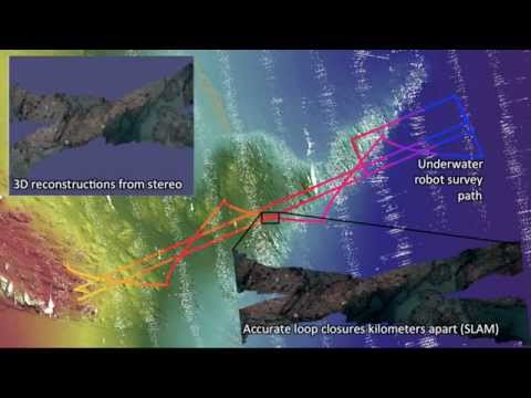 Robots, Light & Computer Vision Underwater