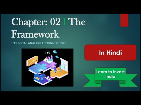 Chapter: 02 l The Framework Within Which Technical Analysis Functions