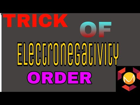 Trick of electronegativity - YouTube