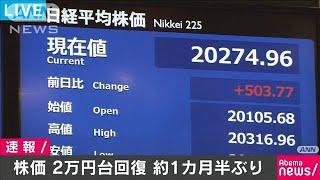 日経平均株価 2万円台を回復 約1カ月半ぶり(20/04/30)