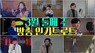 3월2주차 방송 인기차트; 홍자/박현빈/강진/신성/유산…