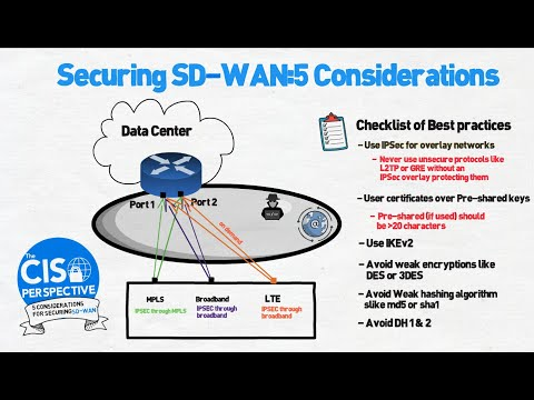 Securing SD-WAN: 5 Considerations
