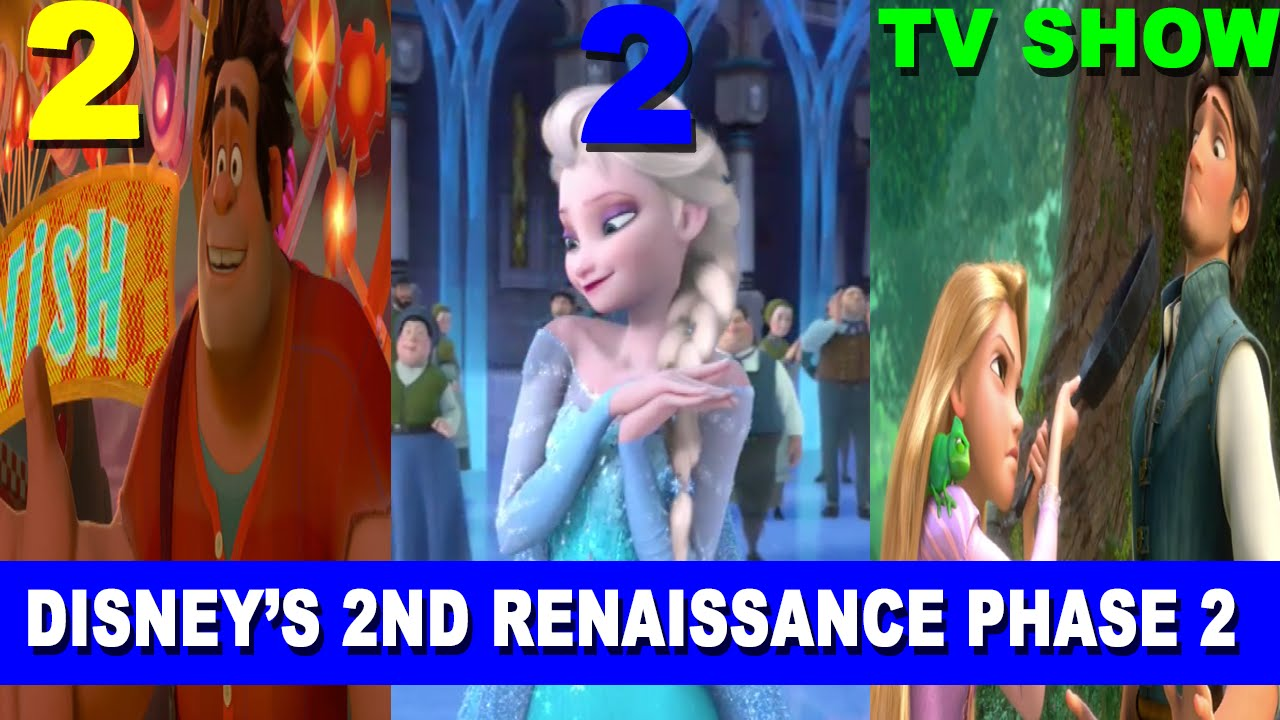 Wreck-It Ralph 2 Confirmed REACTION! Frozen 2 is Coming! The Future of Disney Animation
