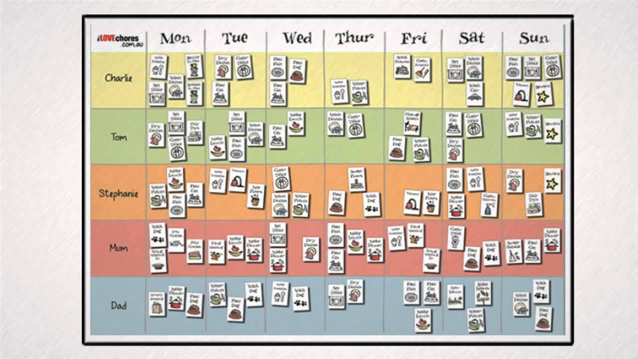 family chores chart