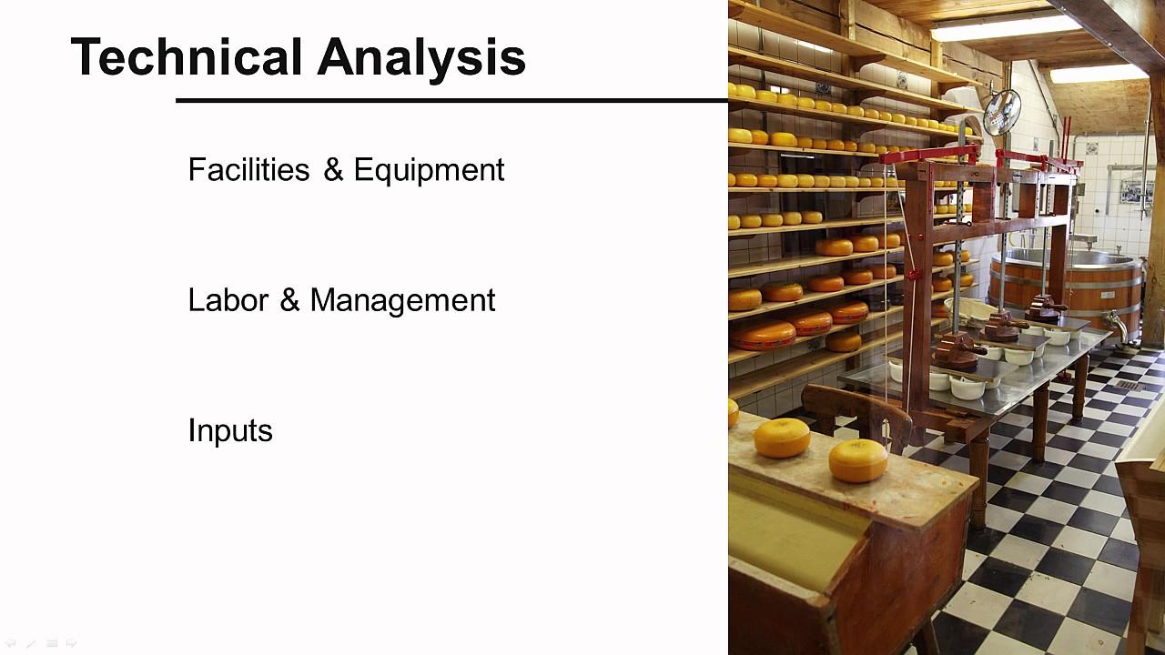 write a feasibility study on bakery