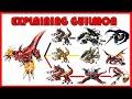 Explaining Digimon: GUILMON DIGIVOLUTION LINE [Digimon Conversation #21]