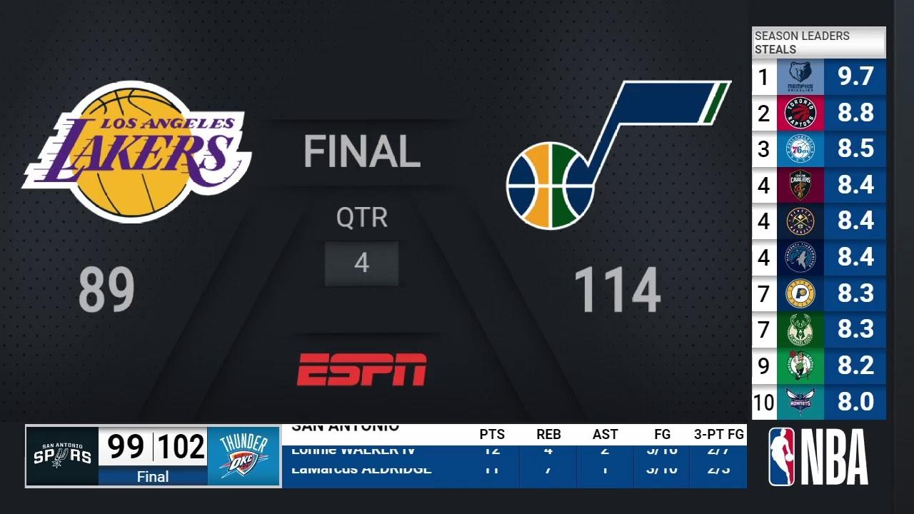 Download Lakers @ Jazz   NBA on ESPN Live Scoreboard