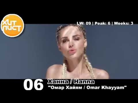 TOP 20 Chart Russia [VK Chart] - Хит Лист (10  July 2016)