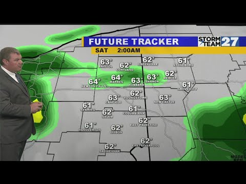 Watching for showers or storms this weekend