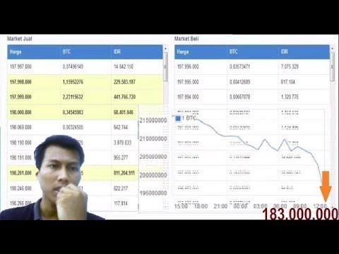 CAM-ON..!!  BITCOIN DOWN REVIEW TRANDING DI VIP.BITCOIN.CO.ID - Bitcoin Mastah  - MASTAH BTC