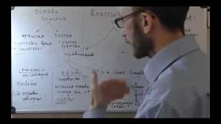 Древнегреческий язык.  Классы глаголов