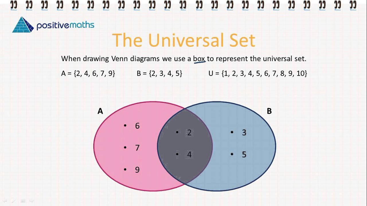 35k venn diagrams 4 the universal set youtube 35k venn diagrams 4 the universal set sciox Image collections