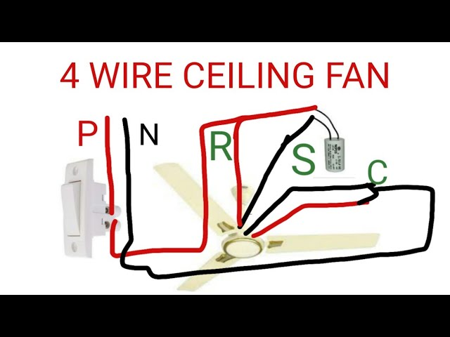 CEILING FAN CONNECTION OF FOUR WIRE - YouTubeYouTube