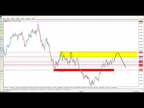 Technical Analysis of 13.04.2021 | Point Trader Group